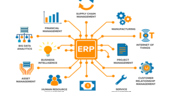 How Can an Oracle ERP Software Solution Improve Business Performance
